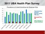 2011 uba health plan survey3