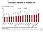 mortality amenable to health care