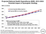 projected national health expenditures nhe 2013 2023 potential impact of synergistic strategy