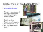 global chain of production trade