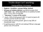 trickle down isn t working inequalities increase