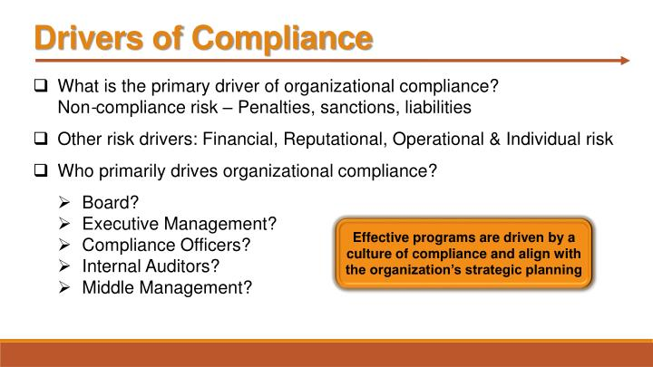 Drivers of Compliance