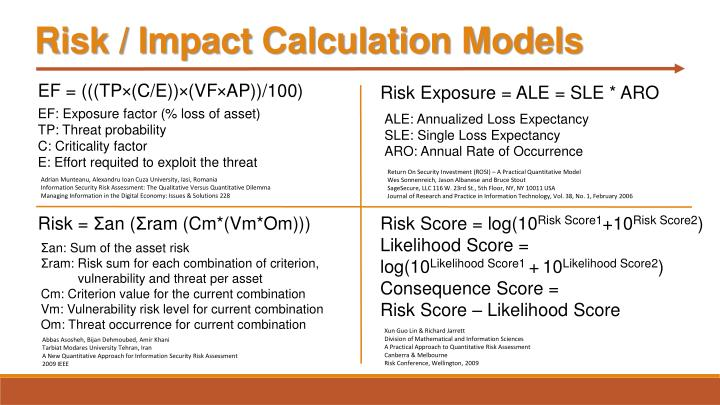 Risk / Impact Calculation Models