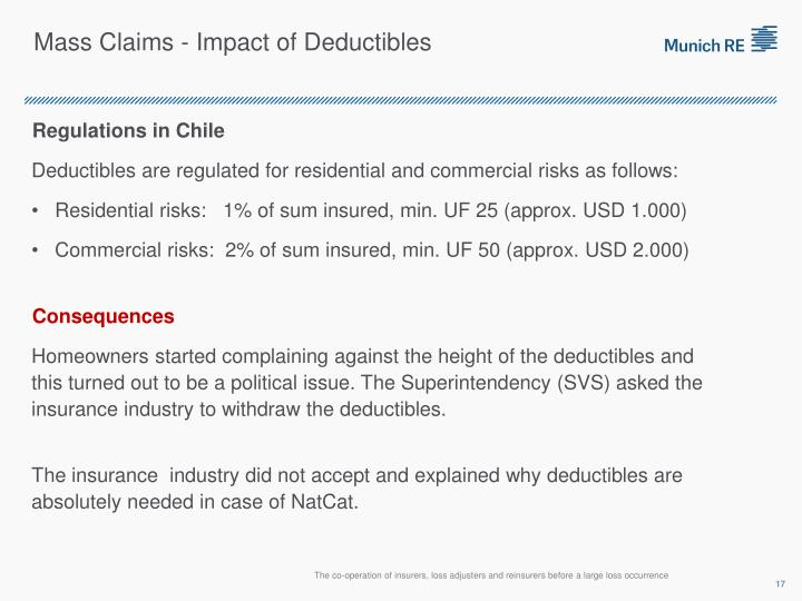 Mass Claims - Impact of Deductibles