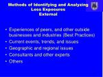 methods of identifying and analyzing loss exposures external