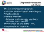 diagnostics therapeutics substitution