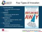 four types of innovation
