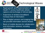 technological waves