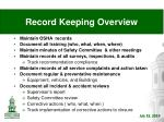 record keeping overview