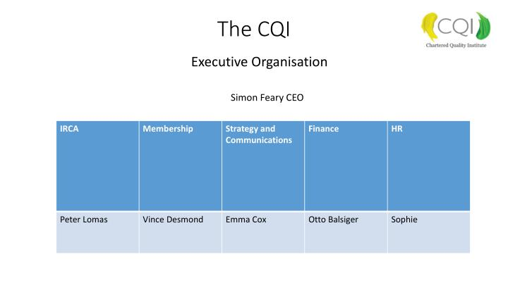 The CQI