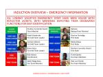 induction overview emergency information2
