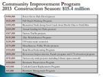 community improvement program 2013 construction season 15 4 million