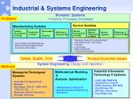 industrial systems engineering1