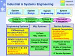 industrial systems engineering2