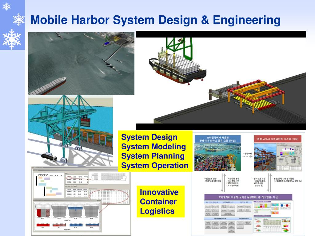 Ppt Industrial Systems Engineering 산업 및 시스템 공학과 Powerpoint Presentation Id 1674599