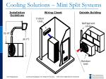 cooling solutions mini split systems1