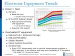 electronic equipment trends1