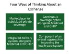 four ways of thinking about an exchange