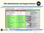 fra administrative and support review21