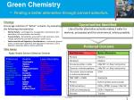 green chemistry finding a better alternative through solvent selection