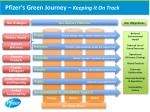 pfizer s green journey keeping it on track