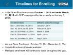 timelines for enrolling
