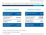 example using prulife index advantage ul1