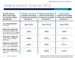 federal income taxes for 2013