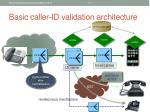 basic caller id validation architecture