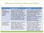 differences between fmla and vpfla3