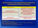 general guide to choosing m edication a dherence s cales b ased on disease of interest