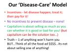 our disease care model