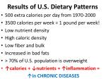 results of u s dietary patterns