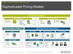 sophisticated pricing models