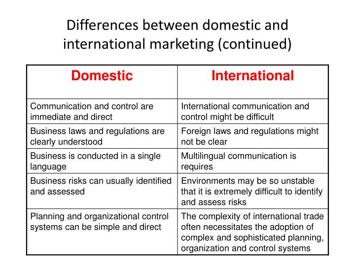difference between domestic and international marketing