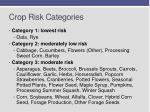 crop risk categories