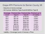 grape aph premiums for berrien county mi