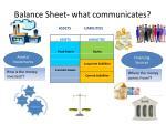 balance sheet what communicates