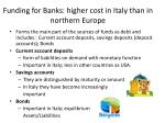 funding for banks higher cost in italy than in northern europe