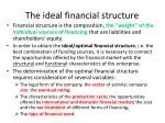 the ideal financial structure