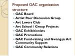 proposed gac organization structure