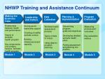 nhwp training and assistance continuum