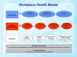 workplace health model