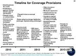 timeline for coverage provisions