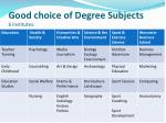 good choice of degree subjects 6 institutes