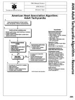 aha adult tachycardia algorithm resource