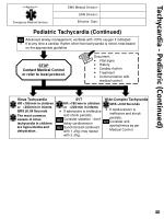 tachycardia pediatric continued