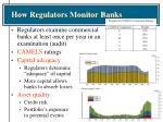 how regulators monitor banks