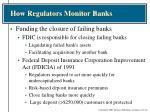 how regulators monitor banks4