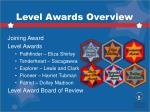 level awards overview